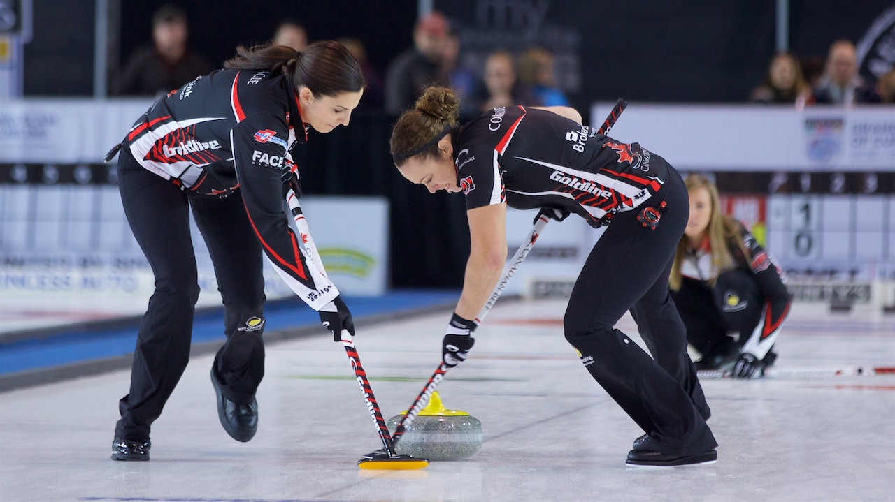 Eight Ends: Storylines to follow during 2019 Masters - The Grand Slam of Curling