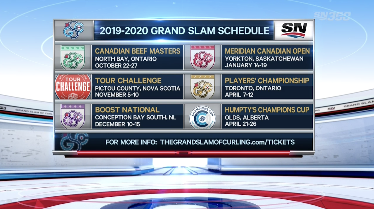 International Champions Cup 2020 Calendrier.Pinty S Grand Slam Of Curling Announces 2018 19 Schedule